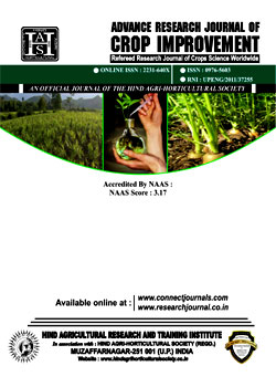 Hist research journal for Soil research impact factor